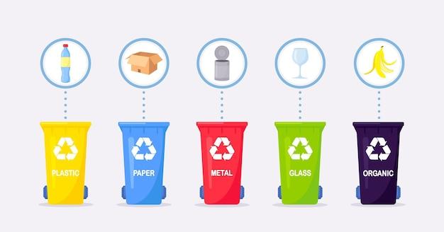 Afvalinzameling, scheiding en recycling. afval gescheiden in verschillende soorten en verzameld in afvalcontainers. elke bak voor ander materiaal