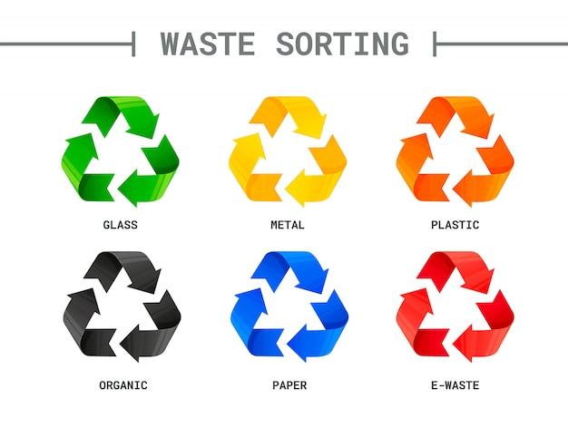 Afvalsortering, segregatie.