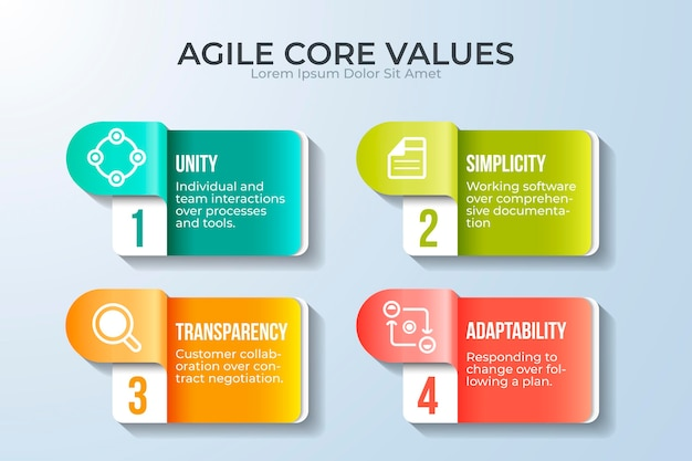 Agile infographic sjabloon