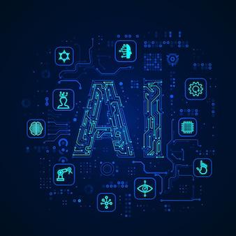 Ai-technologie