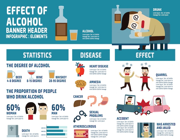 Alcohol infographic elementen. gezondheidszorg concept illustratie
