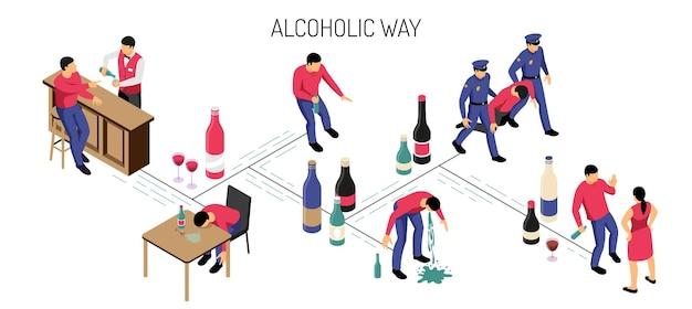 Alcoholisme stadia ontwikkeling van alleen drinken in bar