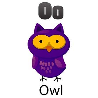 Alfabet letter o-uil