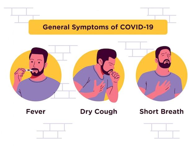 Algemene symptomen covid-19 illustratie