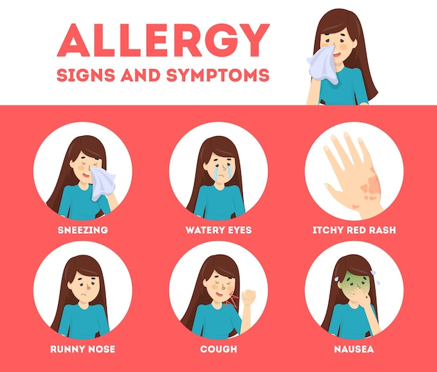 Allergiesymptomen infographic. loopneus en jeukende huid