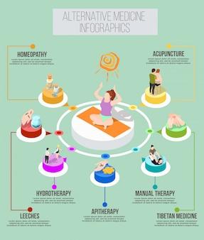 Alternatieve geneeskunde isometrische infographics