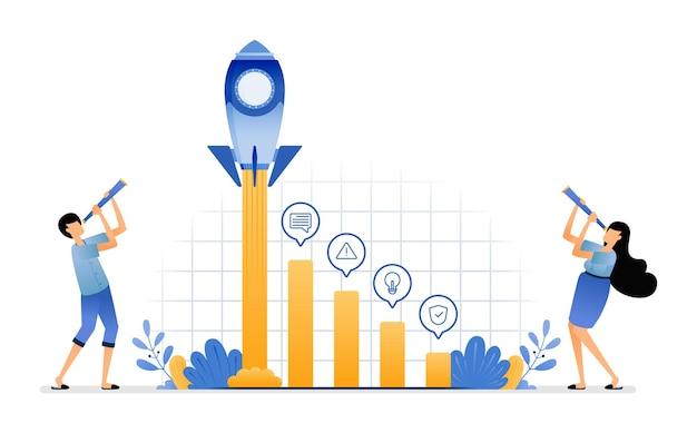 Analyseer prestaties winst verhogen bij startende bedrijven voor toekomstige investeringsprojecties