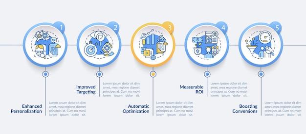 Analytics infographic sjabloon voor gebruikersgedrag. digitale marketing presentatie ontwerpelementen.