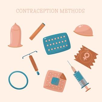 Anticonceptiemethoden geïllustreerd
