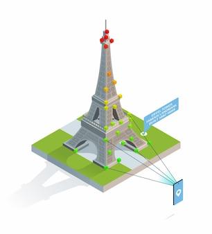 App voor reisdiensten met een hyper exacte locatieherkenning