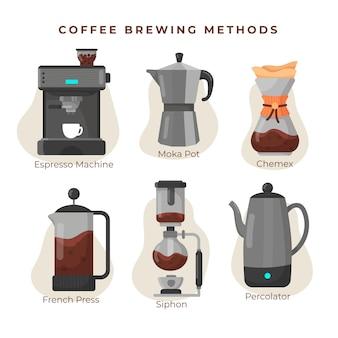 Apparaten voor het zetten van koffie