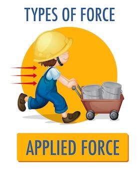 Applied force logo pictogram geïsoleerd