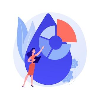 Aqua consumptie idee. potentiële risicoberekening. niet-hernieuwbare hulpbronnen, waterschaarste, watervoetafdruk