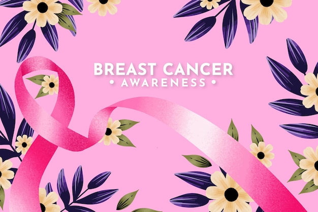 Aquarel borstkanker bewustzijn maand achtergrond