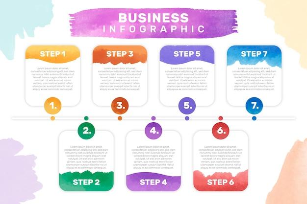 Aquarel stappen infographic