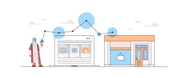Arabische man met behulp van smartphone-applicatie voor online winkelen bestellen en betalen van e-commerce slimme inkoop
