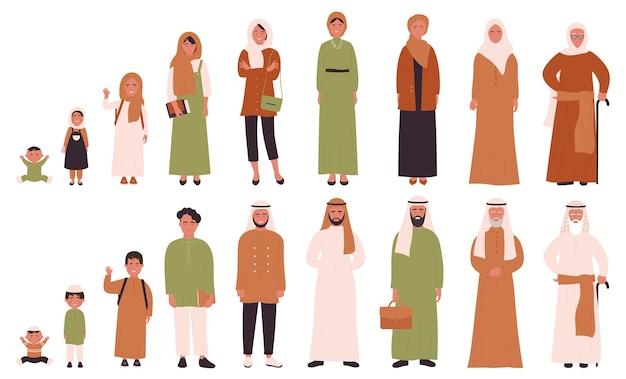 Arabische moslimmensen verschillende leeftijden