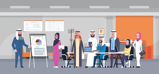 Arabische zakelijke mensen groep vergadering presentatie flip-over met financiën gegevens, moslim ondernemers team opleiding brainstormen in moderne kantoor