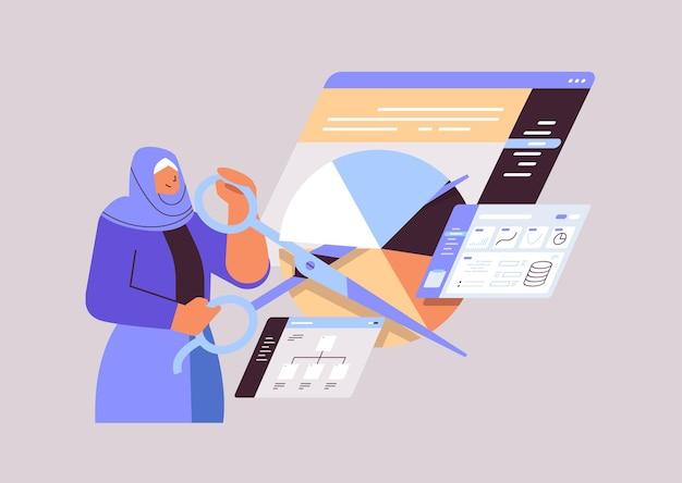 Arabische zakenvrouw met een schaar die visuele grafieken maakt zakelijke grafieken financiële statistieken gegevens analyseren concept