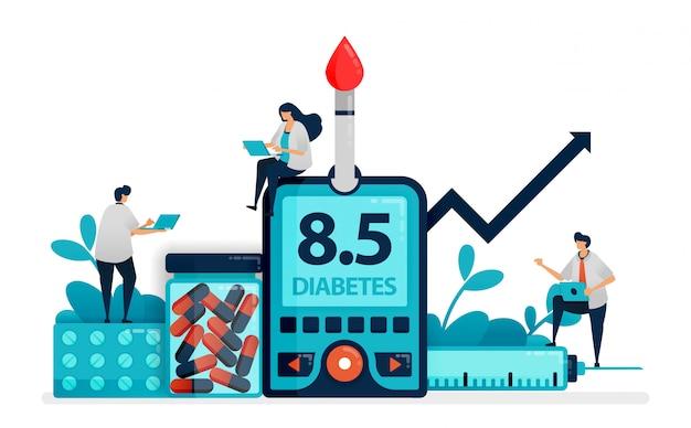 Arts en mensen controleren bloedsuikerspiegel met glucosemeter. diabetes type twee check-up. dieet voor niet-overdraagbare ziekten. insuline controleren.