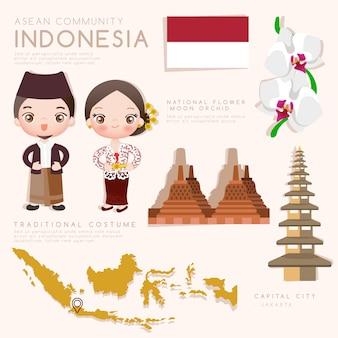Asean economic community (aec) infographic met traditionele klederdracht, nationale bloemen en toeristische attracties.