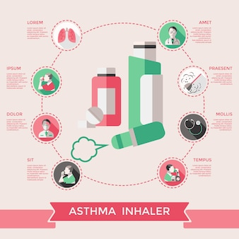 Astma-inhalator infographic
