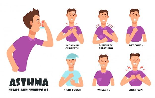 Astmasymptomen met hoesten cartoon persoon.