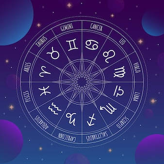 Astrologiewiel met sterrenbeelden op kosmische ruimteachtergrond. mysterie en esoterisch. sterren kaart.