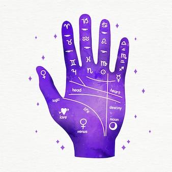 Astrologische handlijnkunde en het lezen van het toekomstige concept