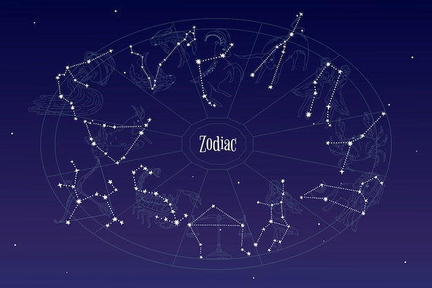 Astrologische sterrenbeelden set