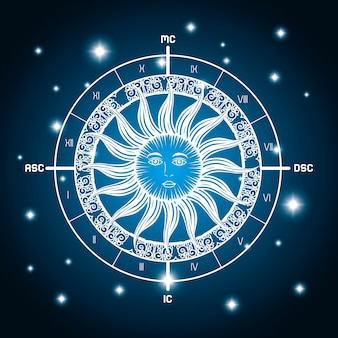 Astrologische tekens van de dierenriem