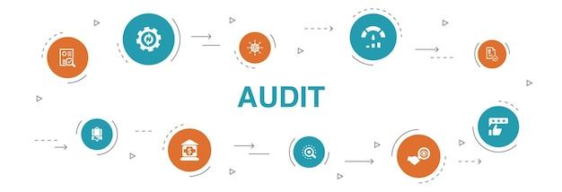 Audit infographic 10 stappen cirkel ontwerp. eenvoudige pictogrammen beoordelen, standaarden, onderzoeken, verwerken