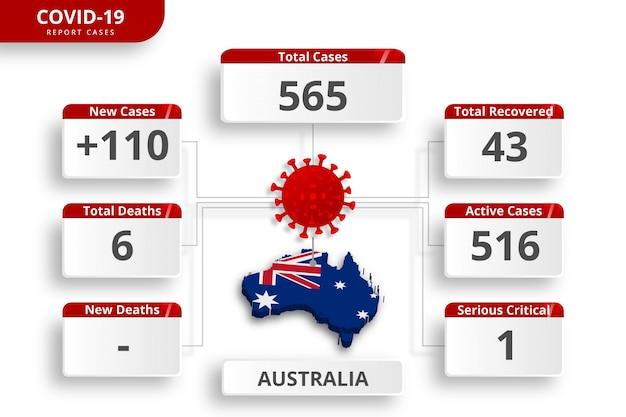 Australië coronavirus bevestigde gevallen. bewerkbare infographic sjabloon voor dagelijkse nieuwsupdate. corona virusstatistieken per land.