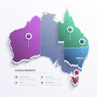 Australië kaart infographic