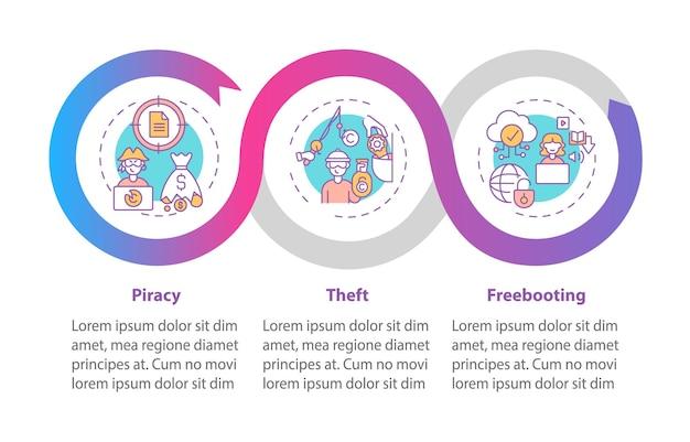 Auteursrechtschending typen infographic sjabloon. piraterij, diefstal presentatie ontwerpelementen.