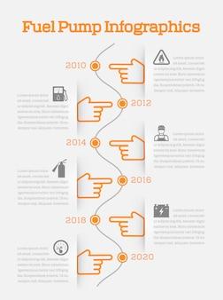 Auto benzine acculader brandstofpomp station service tijdlijn infographics met oranje handen