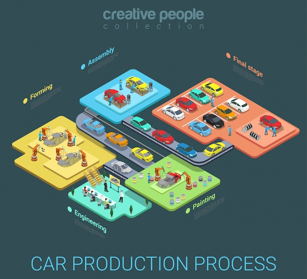 Auto productie industrie transportband automatisering proces isometrische concept illustratie. fabrieksrobots lassen voertuigcarrosseriebouwkundig ingenieur onderzoek schilderij montage winkelvloeren interieur