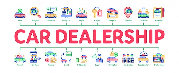 Autodealer winkel minimale infographic banner