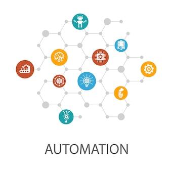 Automatisering presentatiesjabloon, omslaglay-out en infographics. productiviteit, technologie, proces, algoritme pictogrammen