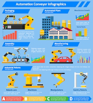 Automatisering transportband infographics