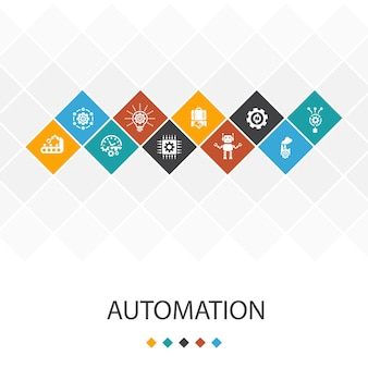 Automatisering trendy ui sjabloon infographics concept. productiviteit, technologie, proces, algoritme pictogrammen