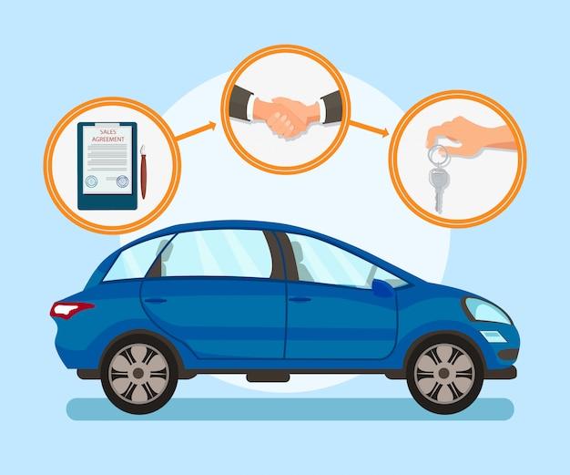 Automobiel aankoop stappen platte vectorillustratie