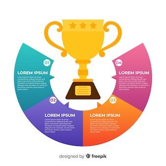 Award infographic