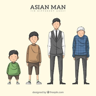 Aziatisch mannelijk geslacht
