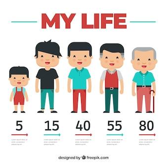 Aziatische man in verschillende leeftijden