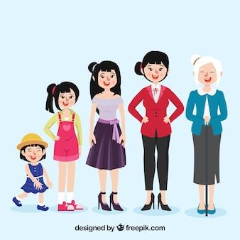 Aziatische vrouweninzameling in verschillende leeftijden