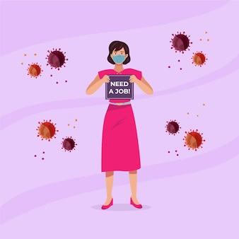 Baanverlies door coronaviruscrisis