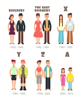 Baby boomer, x generatie vector mensen tekens
