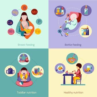 Babyvoeding set