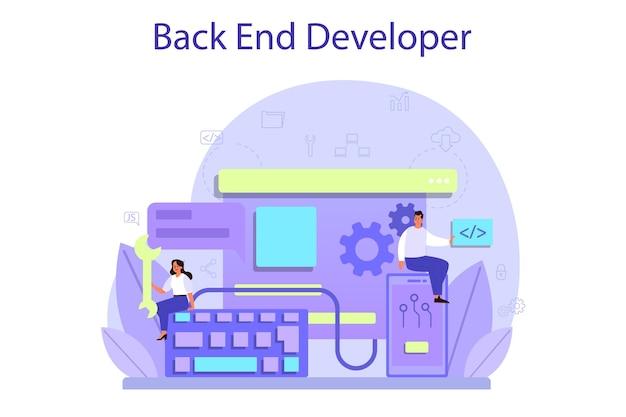 Back-end ontwikkelingsconcept